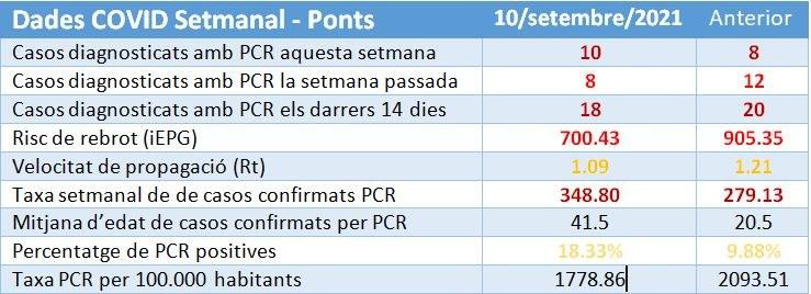 10 DE SETEMBRE.JPG