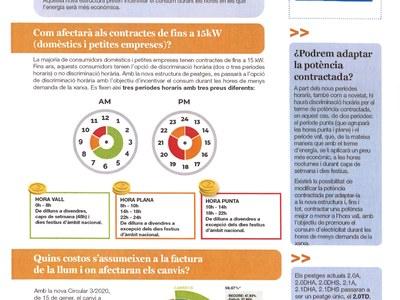 INFORMACIÓ SOBRE LA NOVA FACTURA DE LA LLUM