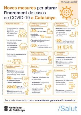 NOVES MESURES PER ATURAR L'INCREMENT DE CASOS DE COVID-19 A CATALAUNYA