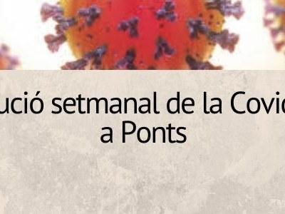 Evolució setmanal de la Covid-19 a Ponts –  30 de juliol de 2021